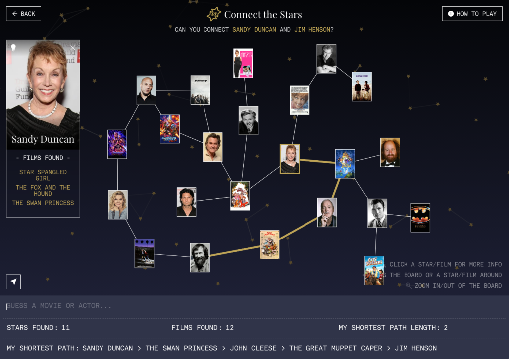 From ConnectTheStars.xyz, a visual representation of the six degrees of separation between Sandy Duncan and Jim Henson through film: Sandy was a voice in The Swan princess with John Cleese, who appeared with Jim Henson in The Great Muppet Caper.